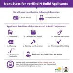 NBuild NPVN Portal for Successfully Verified Applicants to Fill in Details – nbuild.npvn.ng